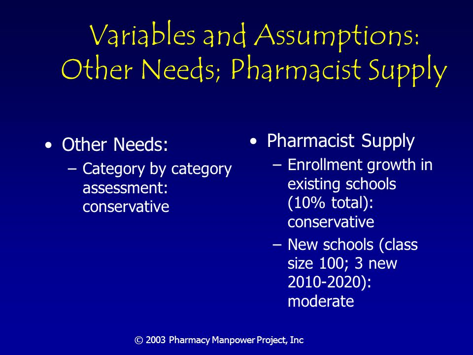 © 2003 Pharmacy Manpower Project, Inc Assumptions Underlying Conference Projections Improved and compatible IT systems will be implemented throughout health care Patient data and reference information will be available to practitioners at the point of service in real time Health care teams will really work Quality and safety systems will be in place Financial incentives will be appropriate