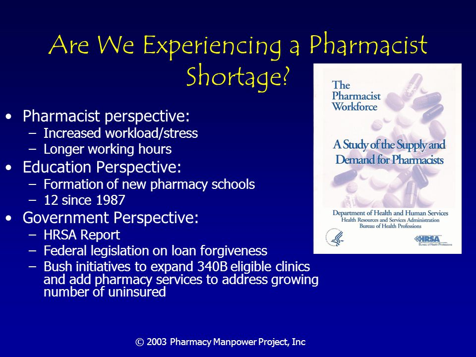 © 2003 Pharmacy Manpower Project, Inc So we have a shortage of pharmacists … A shortage of pharmacists to do what??