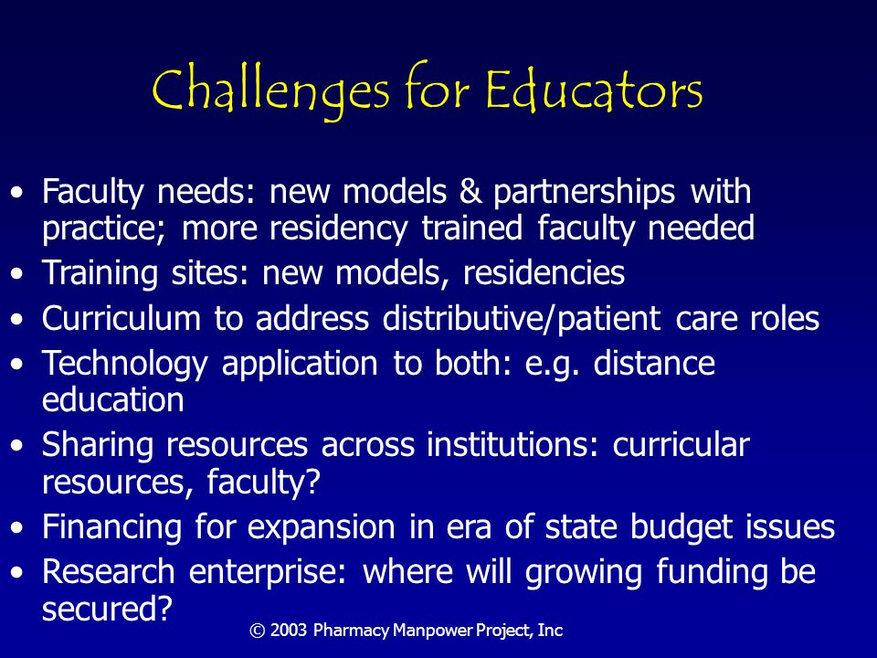 © 2003 Pharmacy Manpower Project, Inc Challenges for Educators/Practice Determining how many practitioners will need to make the transition.