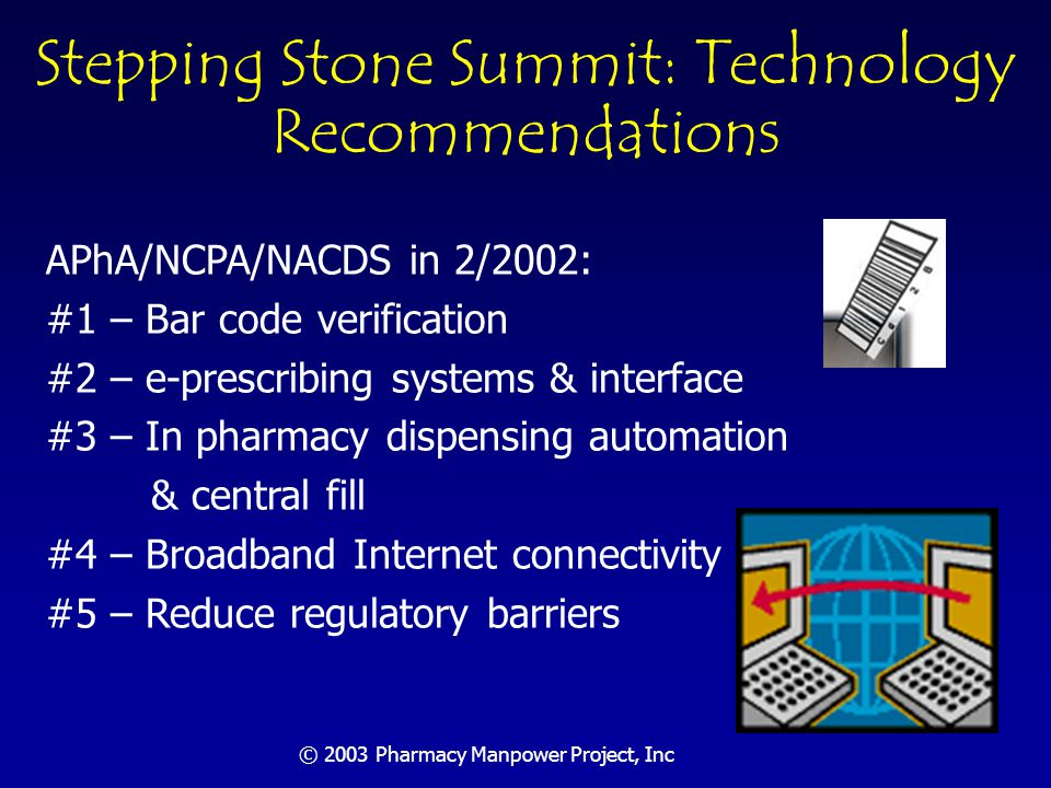 © 2003 Pharmacy Manpower Project, IncFrom American Society of Automation in Pharmacy (ASAP) 2003 Hot Technologies: ASAP Survey 2-2003 E-signatures, primarily HIPAA driven E-prescribing will grow Continued system integration: IVR, dispensing, POS High-speed Internet connectivity