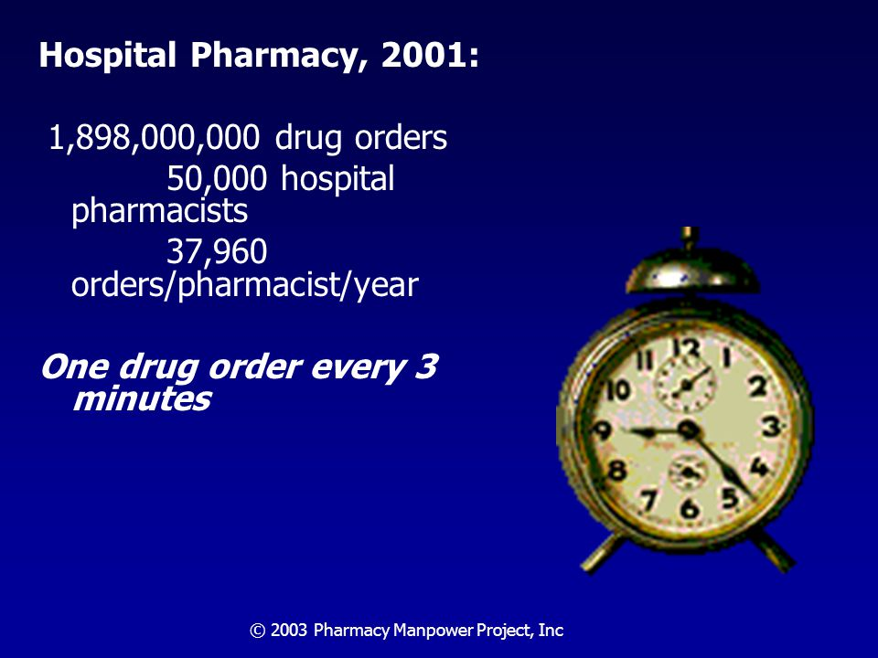 © 2003 Pharmacy Manpower Project, Inc What About Tomorrow?