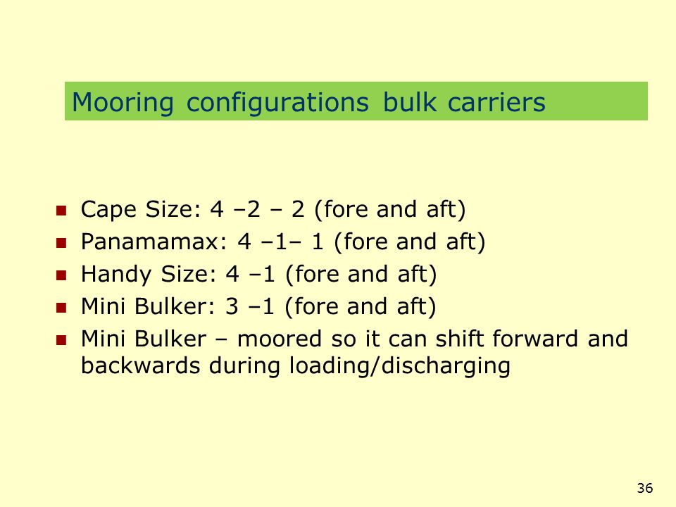 37 Mooring configurations bulk carriers