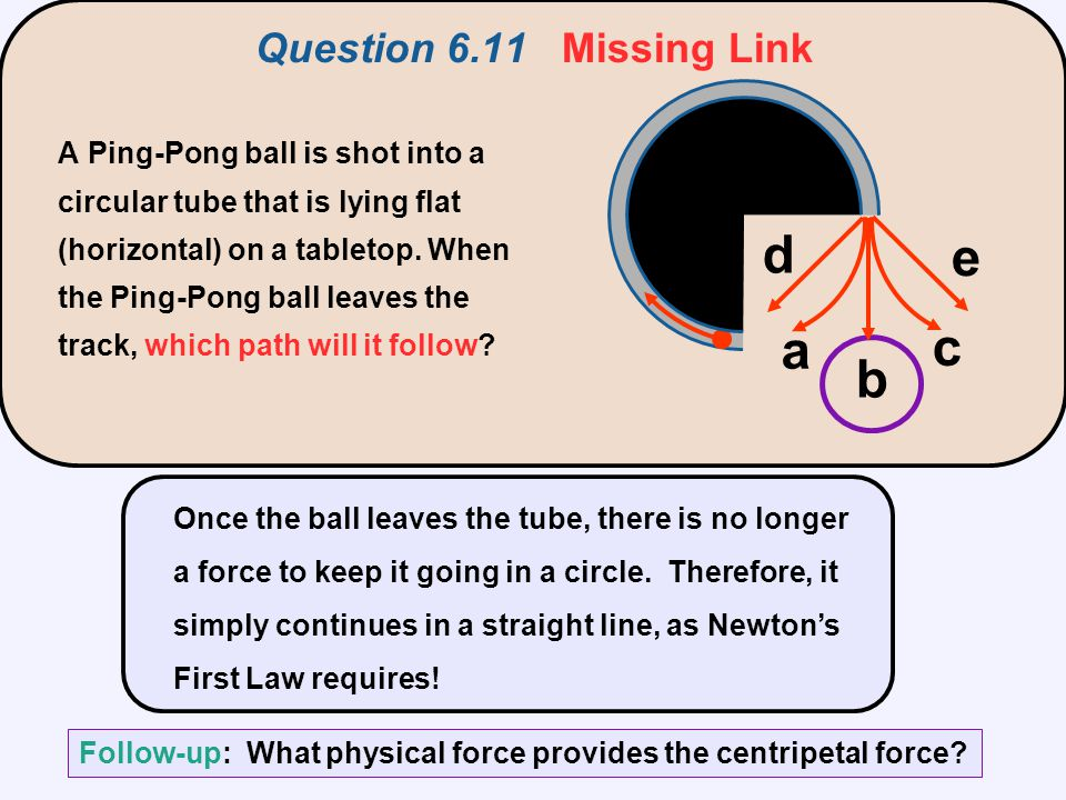 Question 6.12 Ball and String a) T 2 = ¼T 1 b) T 2 = ½T 1 c) T 2 = T 1 d) T 2 = 2T 1 e) T 2 = 4T 1 Two equal-mass rocks tied to strings are whirled in horizontal circles.