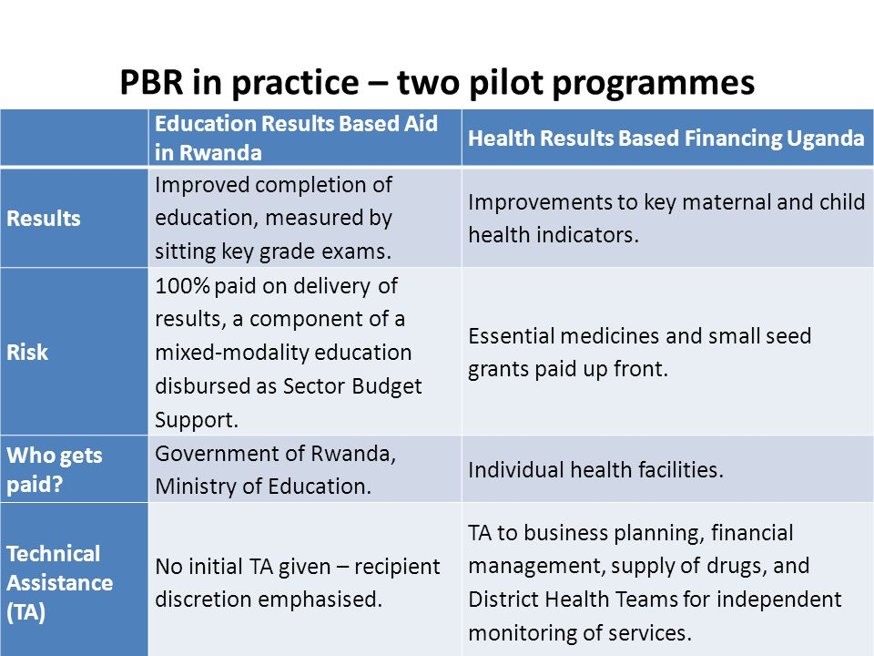 Emerging lessons: PbR in DFID It ain't easy.(skills, finance, time).
