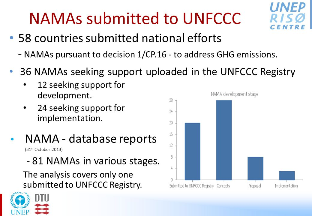Finance needs - National Efforts Most submission included in inf.12/Rev.2 are either national/sectoral goals or lists of programmes/projects as a collective national effort to address GHGs – equivalent to pledges.