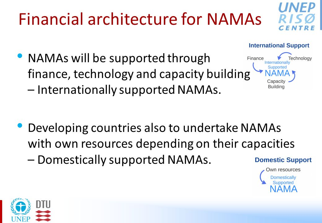Financial architecture for NAMAs (2) Cancun and Durban outcomes strengthened the existing Financing Mechanism of the Convention.