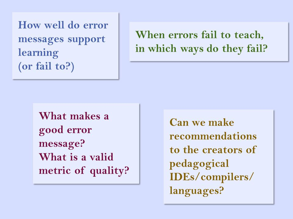Prior Approaches to Message Effectiveness Were the messages helpful? No alternative Did grades improve.
