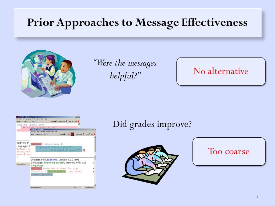 6 = execution = receives an error message The Student's Response to the Error Message = keystroke