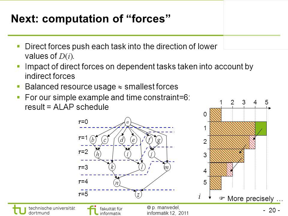 - 21 -  p.marwedel, informatik 12, 2011 1.Compute time frames R ( j ); 2.