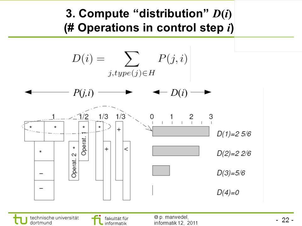 - 23 -  p.marwedel, informatik 12, 2011 4.