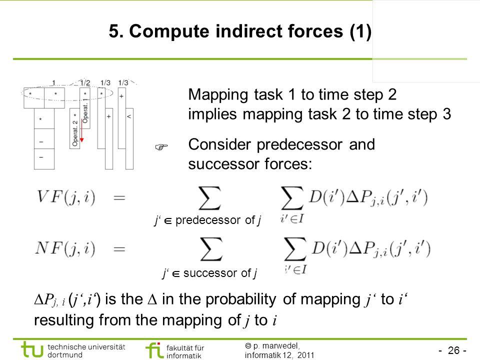 - 27 -  p.marwedel, informatik 12, 2011 5.