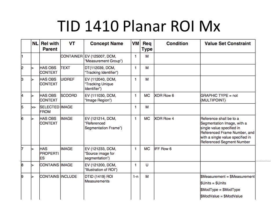 TID 1419 ROI Measurements