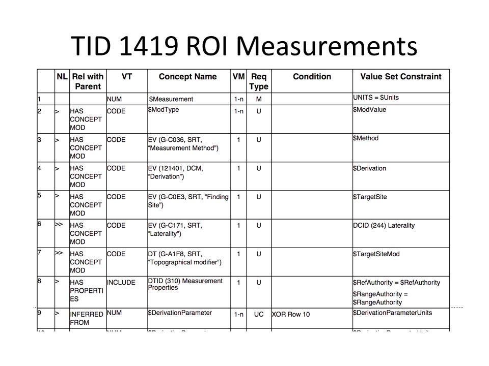 TID 1410 Parameters