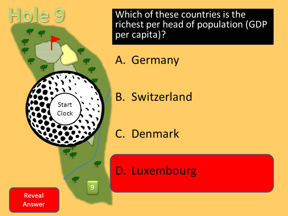 The objective of this game, like golf, is for your team to score as low as possible You will be presented with 9 multi-choice questions and answers (one at a time) Having seen the questions and possible answers you must decide how certain you are that you know the answer.