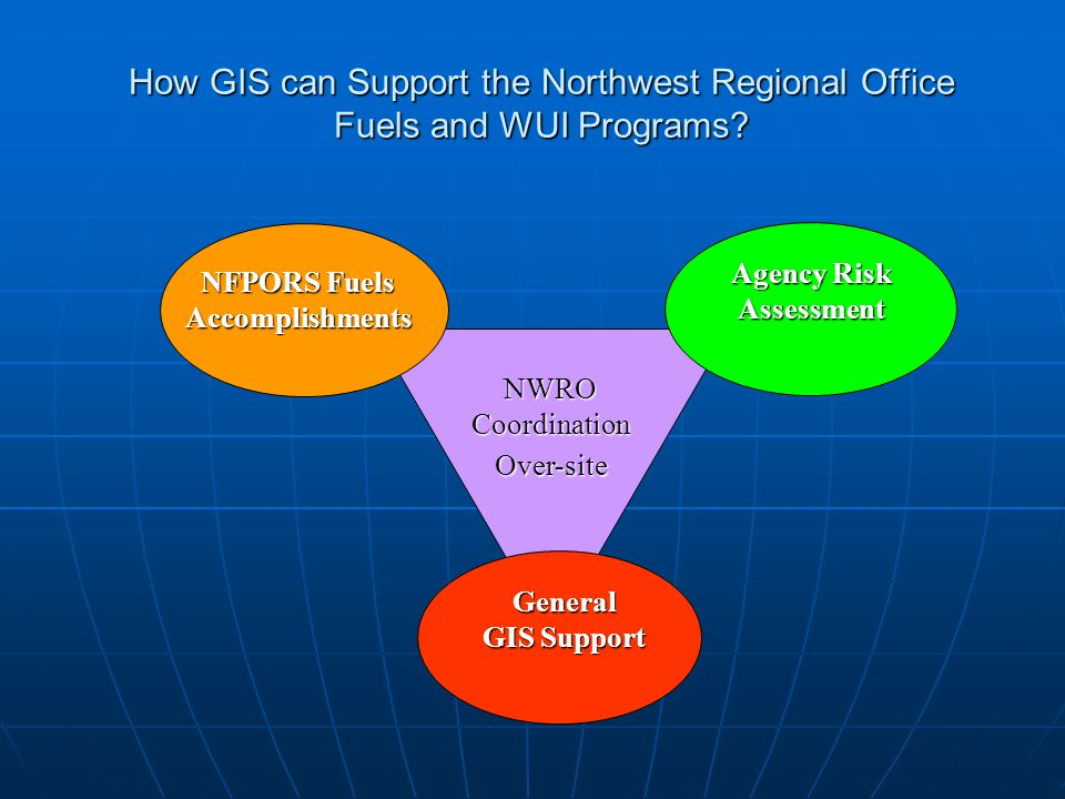GIS Support Northwest Regional Coordination & Over-site  Coordination Follow Northwest Forest PlanFollow Northwest Forest Plan Encourage Partnerships (Tribal, Federal, State, Local)Encourage Partnerships (Tribal, Federal, State, Local) Administer a GIS Survey to understand overall Tribal needs as they relate to the Fire, Fuels, and WUI Program.Administer a GIS Survey to understand overall Tribal needs as they relate to the Fire, Fuels, and WUI Program.