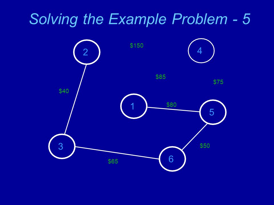 Solving the Example Problem - 6 2 3 1 4 5 6 $80 $75 $50 $65 $40