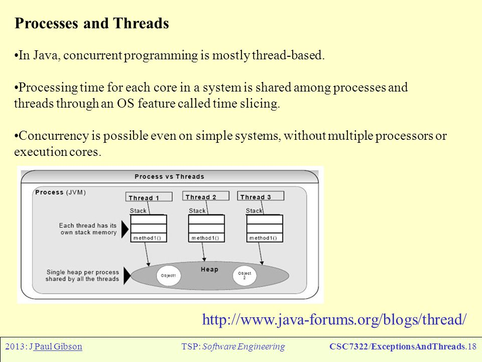 2013: J Paul GibsonTSP: Software EngineeringCSC7322/ExceptionsAndThreads.19 Processes Self-contained execution environment.