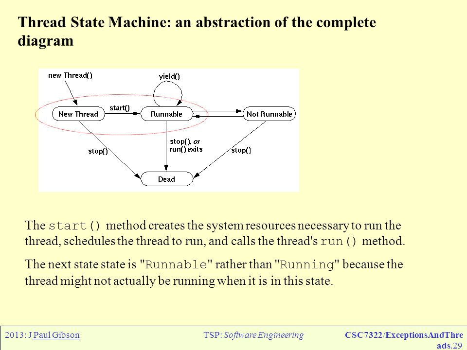 2013: J Paul GibsonTSP: Software EngineeringCSC7322/ExceptionsAndThre ads.30 Thread State Machine: an abstraction of the complete diagram A thread enters the Not Runnable state when: sleep() is called.