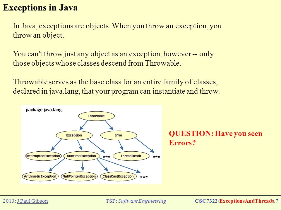 2013: J Paul GibsonTSP: Software EngineeringCSC7322/ExceptionsAndThreads.8 Exceptions (and errors) in Java Exceptions (members of the Exception family) are thrown to signal abnormal conditions that can often be handled by some catcher, though it s possible they may not be caught and therefore could result in a dead thread.