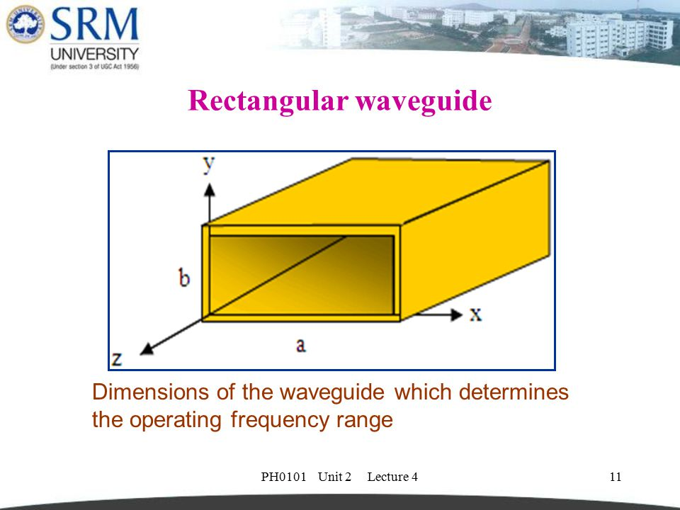 PH0101 Unit 2 Lecture 412 1.The size of the waveguide determines its operating frequency range.