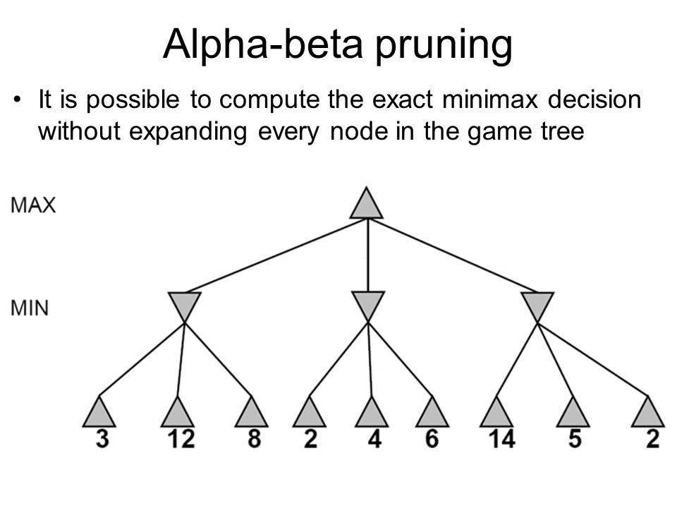Alpha-beta pruning It is possible to compute the exact minimax decision without expanding every node in the game tree 3 33