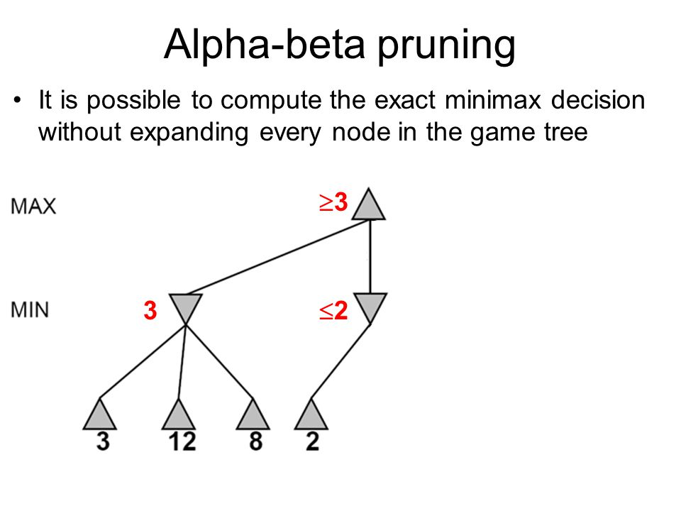 Alpha-beta pruning It is possible to compute the exact minimax decision without expanding every node in the game tree 3 33 22  14