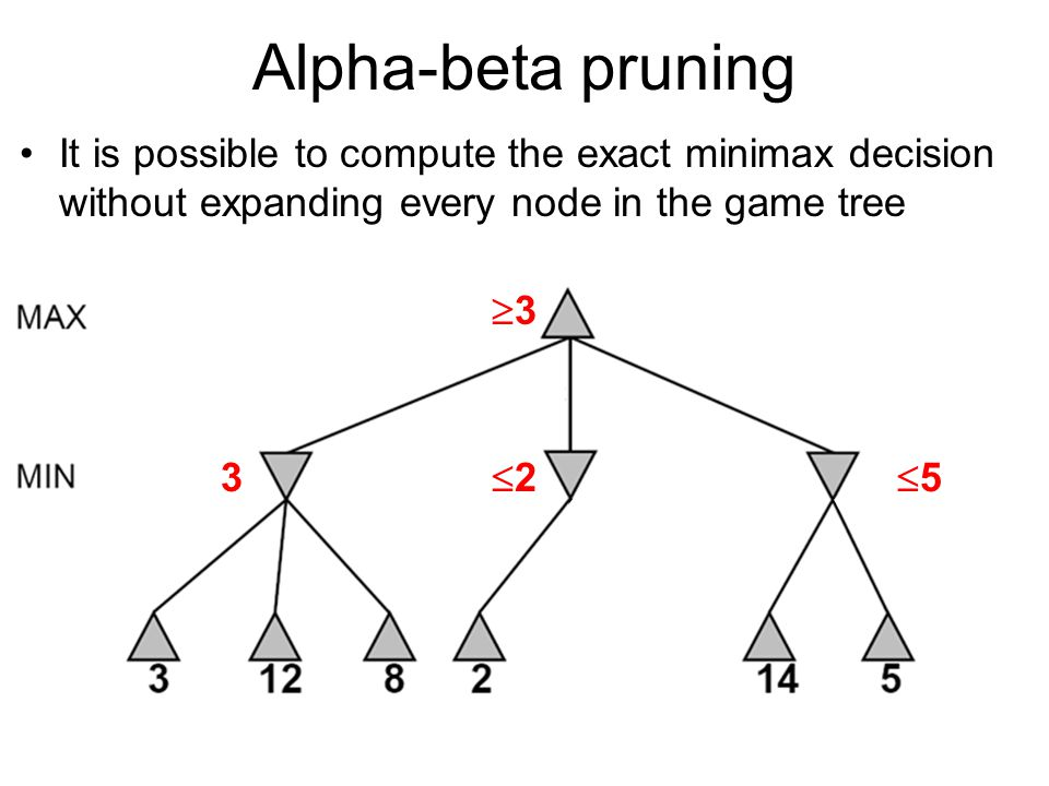 Alpha-beta pruning It is possible to compute the exact minimax decision without expanding every node in the game tree 3 3 22 2