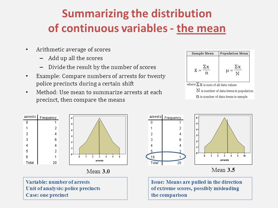 Using the mean for ordinal variables Ordinal variables are categorical variables with an inherent order – Small, medium, large – Cooperative, uncooperative Can summarize in the ordinary way: proportions / percentages Or, treat categories as points on a continuous scale and calculate a mean Not always recommended because distances between points on scale may not be equal, causing misleading results Is the distance between Admonished and Informal same as between Informal and Citation .