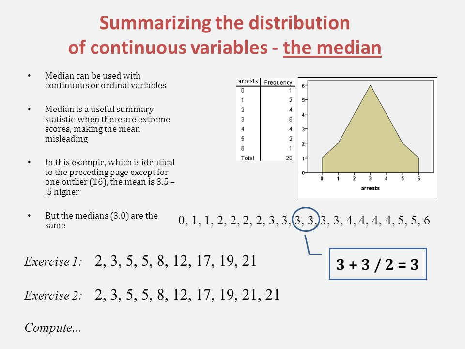 Answers to preceding slide Exercise 1: 2, 3, 5, 5, 8, 12, 17, 19, 21 Answer: 8 Exercise 2: 2, 3, 5, 5, 8, 12, 17, 19, 21, 21 Answer: 10 (8 + 12 / 2) Median can be used with continuous or ordinal variables Median is a useful summary statistic when there are extreme scores, making the mean misleading 0, 1, 1, 2, 2, 2, 2, 3, 3, 3, 3, 3, 3, 4, 4, 4, 4, 5, 5, 16 3 + 3 / 2 = 3 arrests
