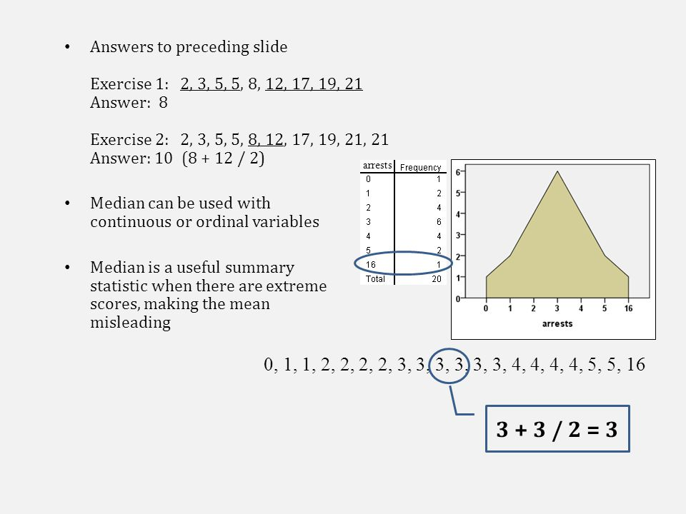 Score that occurs most often (with the greatest frequency) Here the mode is 3 Modes are a useful summary statistic when cases cluster at particular scores – an interesting condition that might otherwise be overlooked Symmetrical distributions, like this one, are called normal distributions.