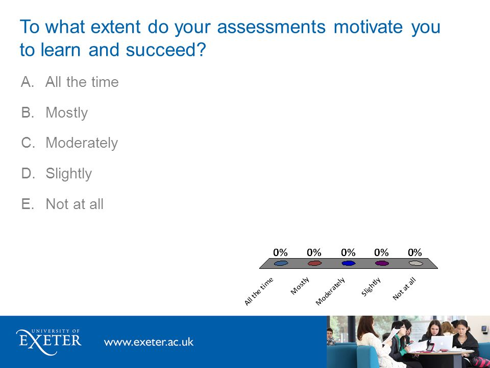 A.All the time B.Mostly C.Moderately D.Slightly E.Not at all To what extent is assessment and feedback embedded throughout your module?
