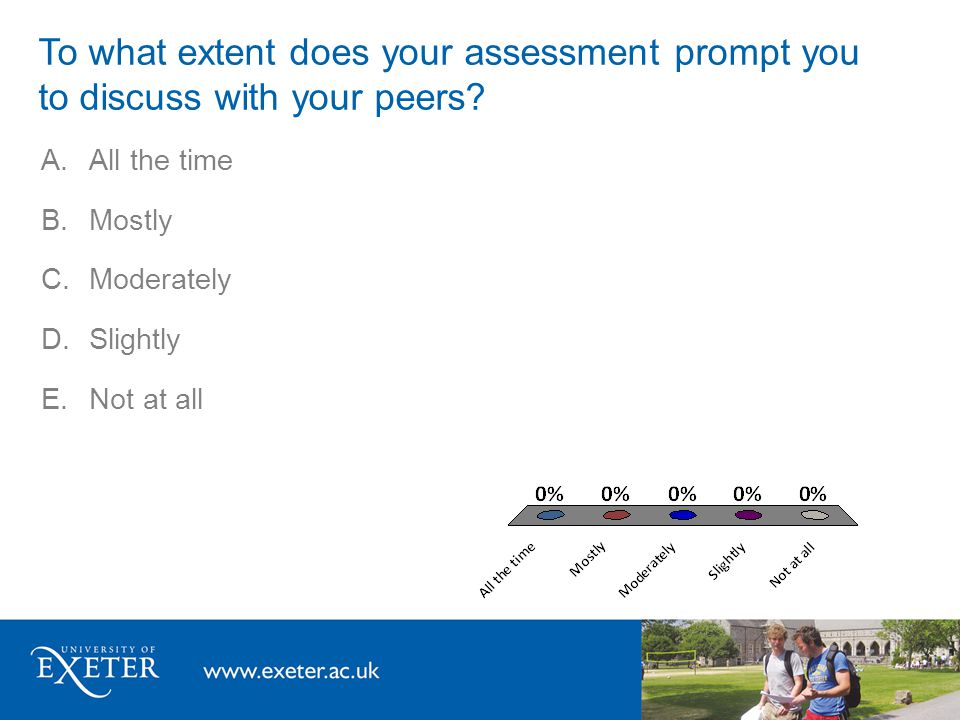 A.All the time B.Mostly C.Moderately D.Slightly E.Not at all To what extent does your assessment prompt you to discuss with your tutors?
