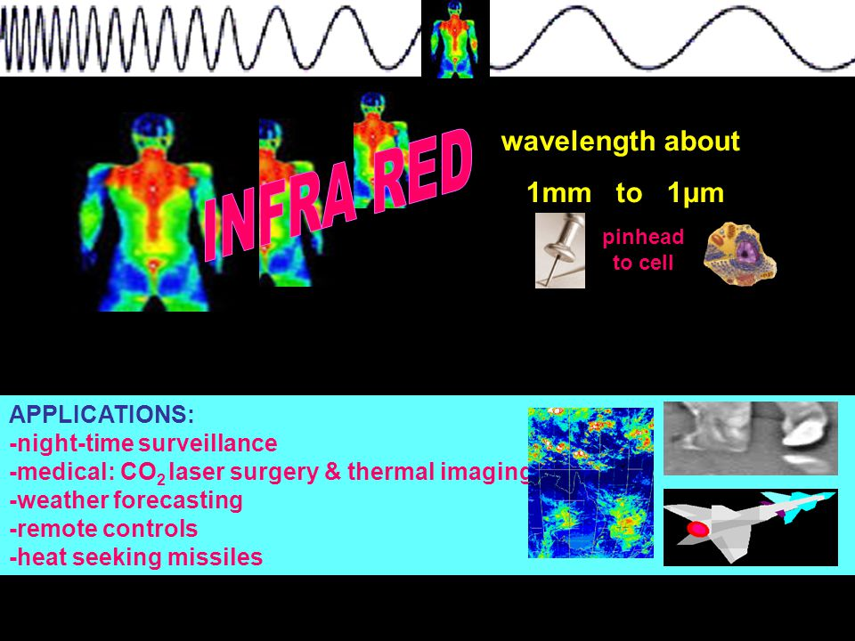 wavelength about 1mm to 1μm pinhead to cell APPLICATIONS: -night-time surveillance -medical: CO 2 laser surgery & thermal imaging -weather forecasting -remote controls -heat seeking missiles