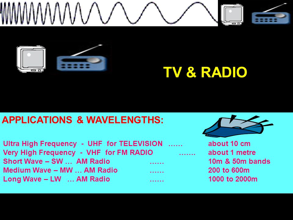 TV & RADIO APPLICATIONS & WAVELENGTHS: Ultra High Frequency - UHF for TELEVISION ……about 10 cm Very High Frequency - VHF for FM RADIO…….about 1 metre Short Wave – SW … AM Radio……10m & 50m bands Medium Wave – MW … AM Radio……200 to 600m Long Wave – LW … AM Radio…… 1000 to 2000m