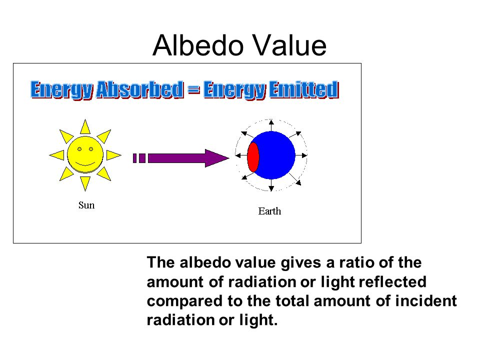 Albedo Value The albedo value gives a ratio of the amount of radiation or light reflected compared to the total amount of incident radiation or light.