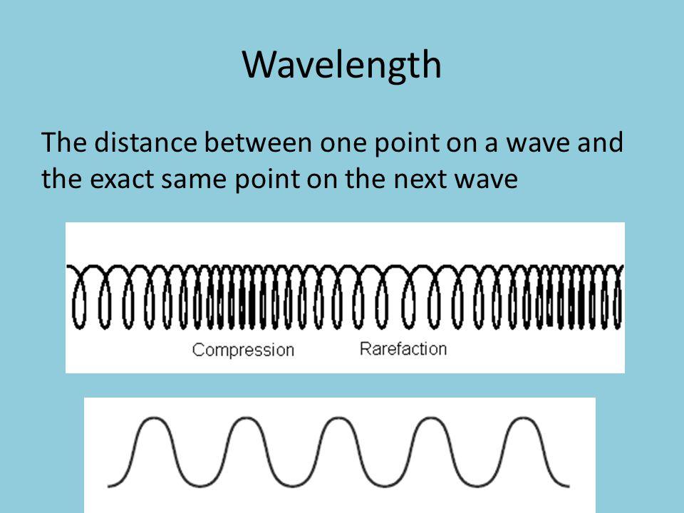 Wavelengths Transverse Wavelength Longitudinal Wavelength