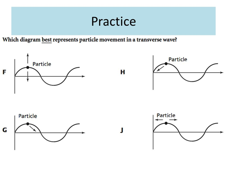 Measuring Waves The speed, wavelength, and frequency of a wave are related to each other by a mathematical formula.