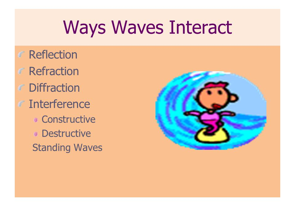 When an object or wave hits a surface through which it cannot pass, it bounces back.