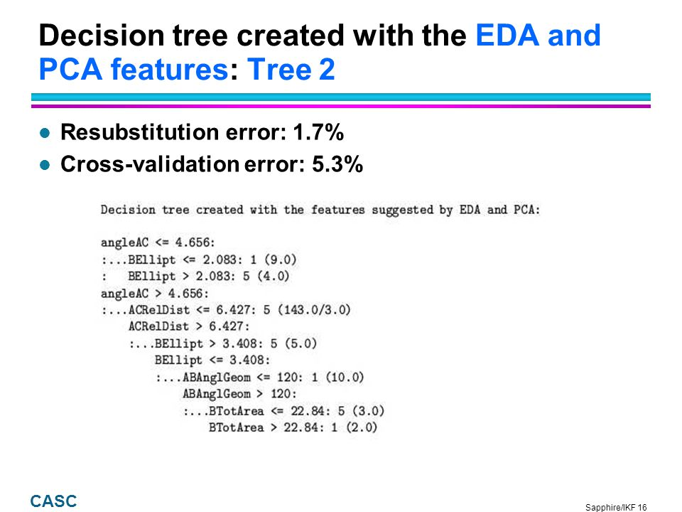 Sapphire/IKF 17 CASC Decision tree created with the GLM 3 features: Tree 3 l Resubstitution error: 2.8% l Cross-validation error: 0% l Using fewer, well-selected variables results in smaller and more accurate trees