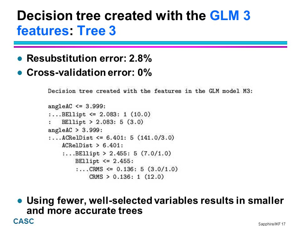 Sapphire/IKF 18 CASC We also used generalized linear models (GLMs) to classify the galaxies l Linear models explain response variables in terms of linear combinations of explanatory variables l Least-squares estimate solves l No restrictions on the range of fitted values l GLMs allow such restrictions by modeling where g() is a monotone increasing link function