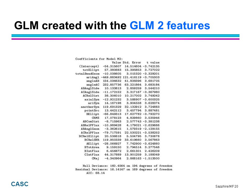 Sapphire/IKF 21 CASC GLM created with the GLM 3 features