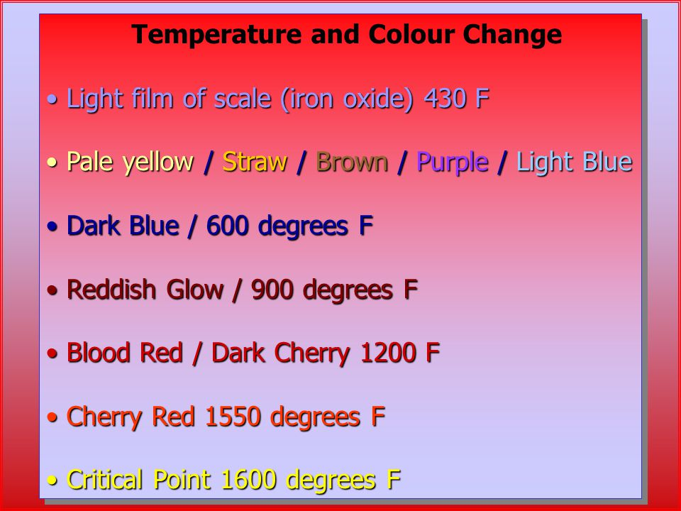 Temperature and Colour Change Light film of scale (iron oxide) 430 F Light film of scale (iron oxide) 430 F Pale yellow / Straw / Brown / Purple / Light Blue Pale yellow / Straw / Brown / Purple / Light Blue Dark Blue / 600 degrees F Dark Blue / 600 degrees F Reddish Glow / 900 degrees F Reddish Glow / 900 degrees F Blood Red / Dark Cherry 1200 F Blood Red / Dark Cherry 1200 F Cherry Red 1550 degrees F Cherry Red 1550 degrees F Critical Point 1600 degrees F Critical Point 1600 degrees F Temperature and Colour Change Light film of scale (iron oxide) 430 F Light film of scale (iron oxide) 430 F Pale yellow / Straw / Brown / Purple / Light Blue Pale yellow / Straw / Brown / Purple / Light Blue Dark Blue / 600 degrees F Dark Blue / 600 degrees F Reddish Glow / 900 degrees F Reddish Glow / 900 degrees F Blood Red / Dark Cherry 1200 F Blood Red / Dark Cherry 1200 F Cherry Red 1550 degrees F Cherry Red 1550 degrees F Critical Point 1600 degrees F Critical Point 1600 degrees F