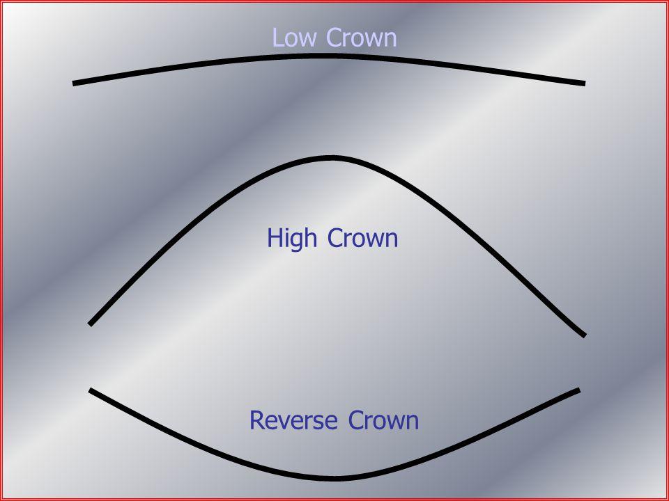 Low Crown High Crown Reverse Crown