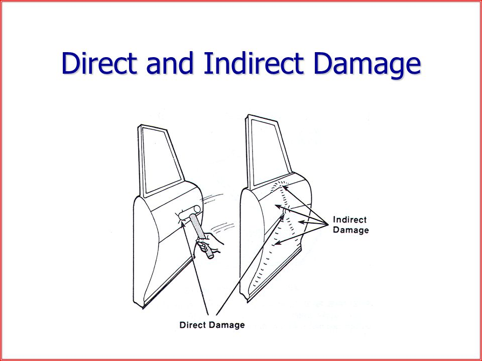 Direct and Indirect Damage