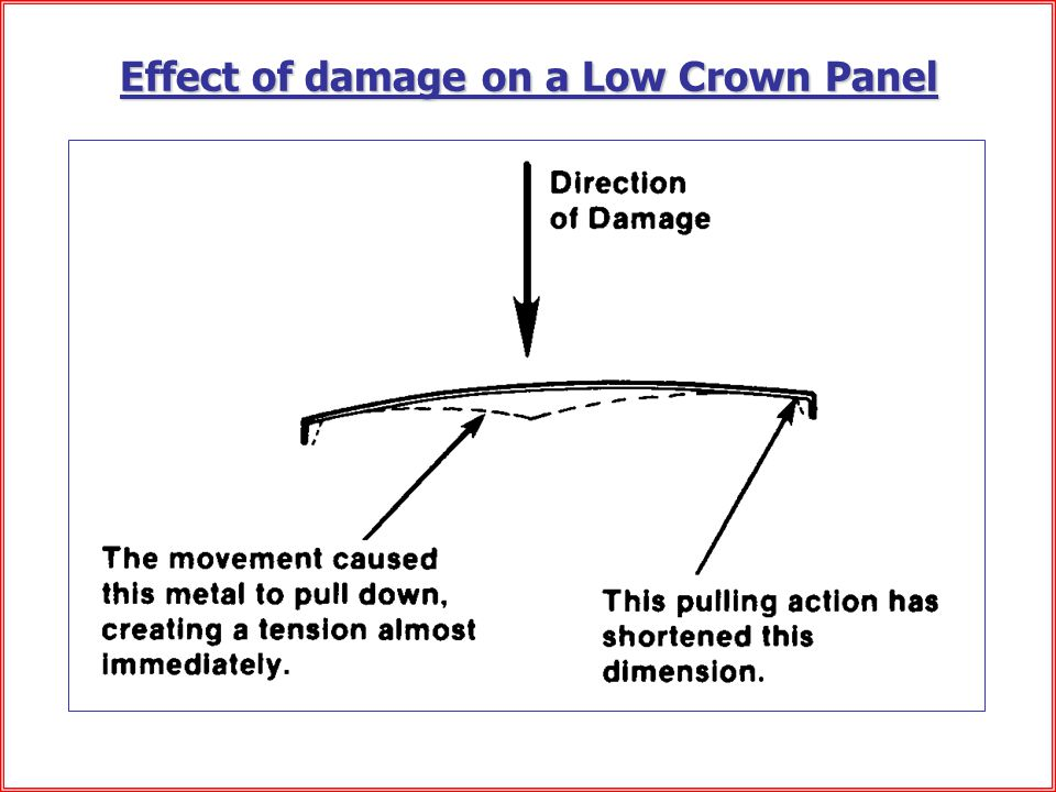 Effect of damage on a Low Crown Panel