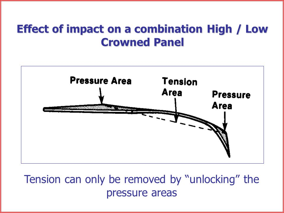 Effect of impact on a combination High / Low Crowned Panel Tension can only be removed by unlocking the pressure areas