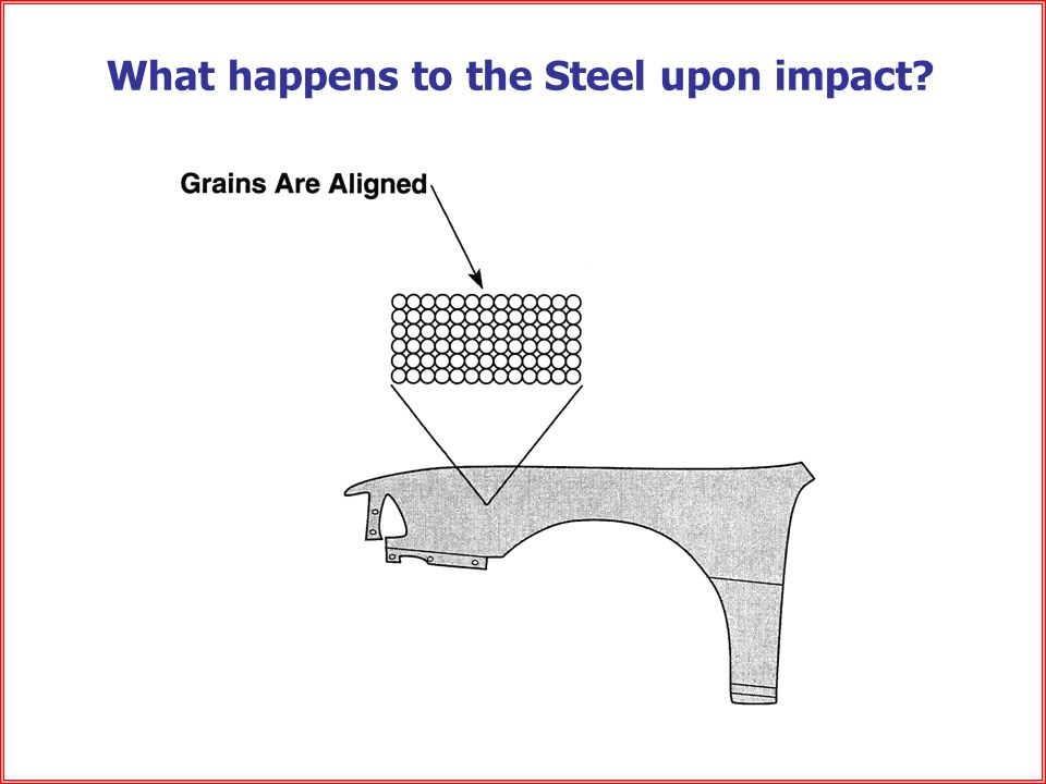 What happens to the Steel upon impact?