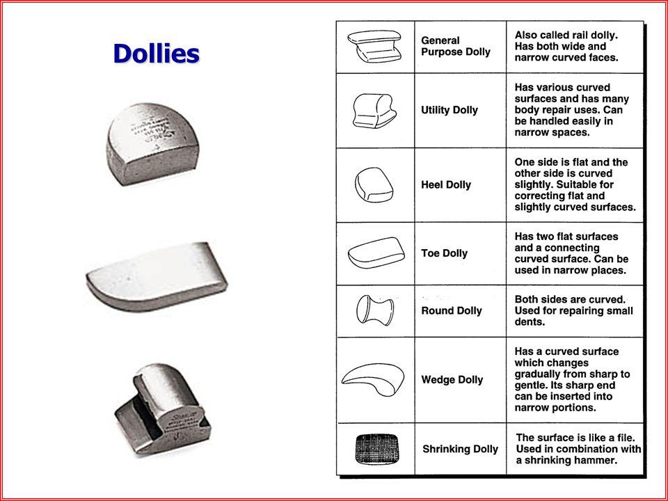 Dollies