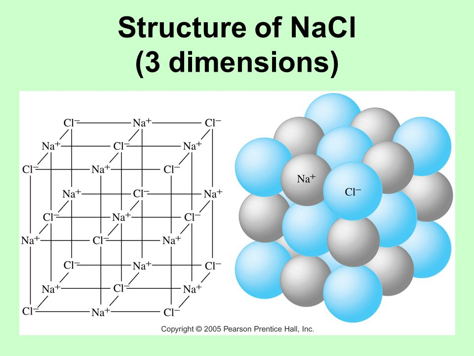 Other Crystal Structures