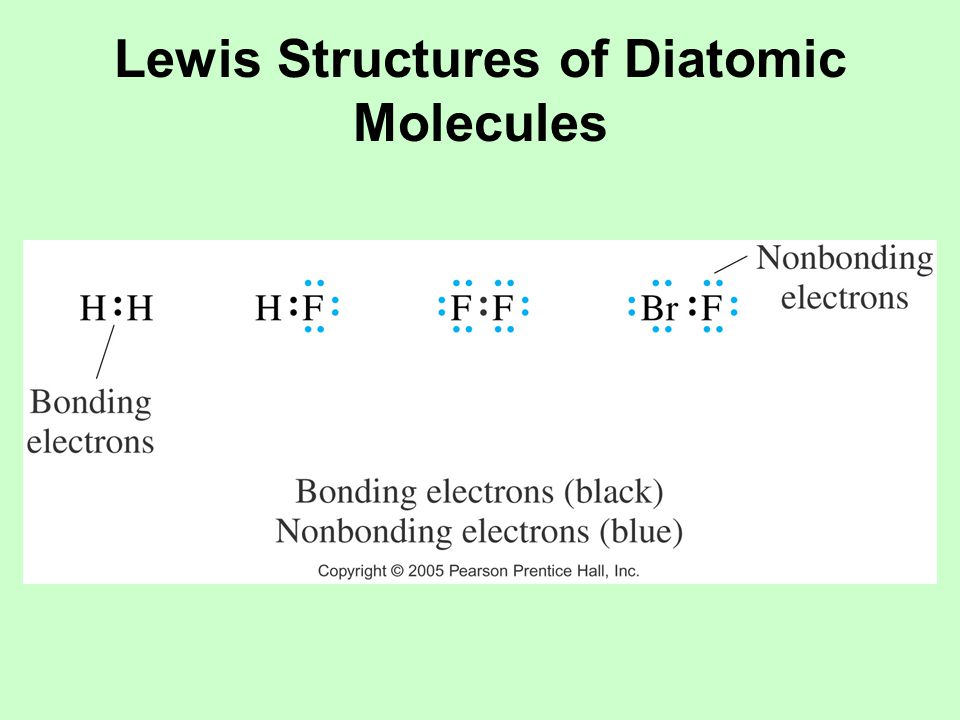 Lewis Structure for Ammonia (NH 3 )